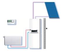 Trinkwasser Solar-Heizsystem Buderus Logamax plus GB 172T FS Hybrid