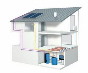 GB 212 Solar Anlagenbeispiel